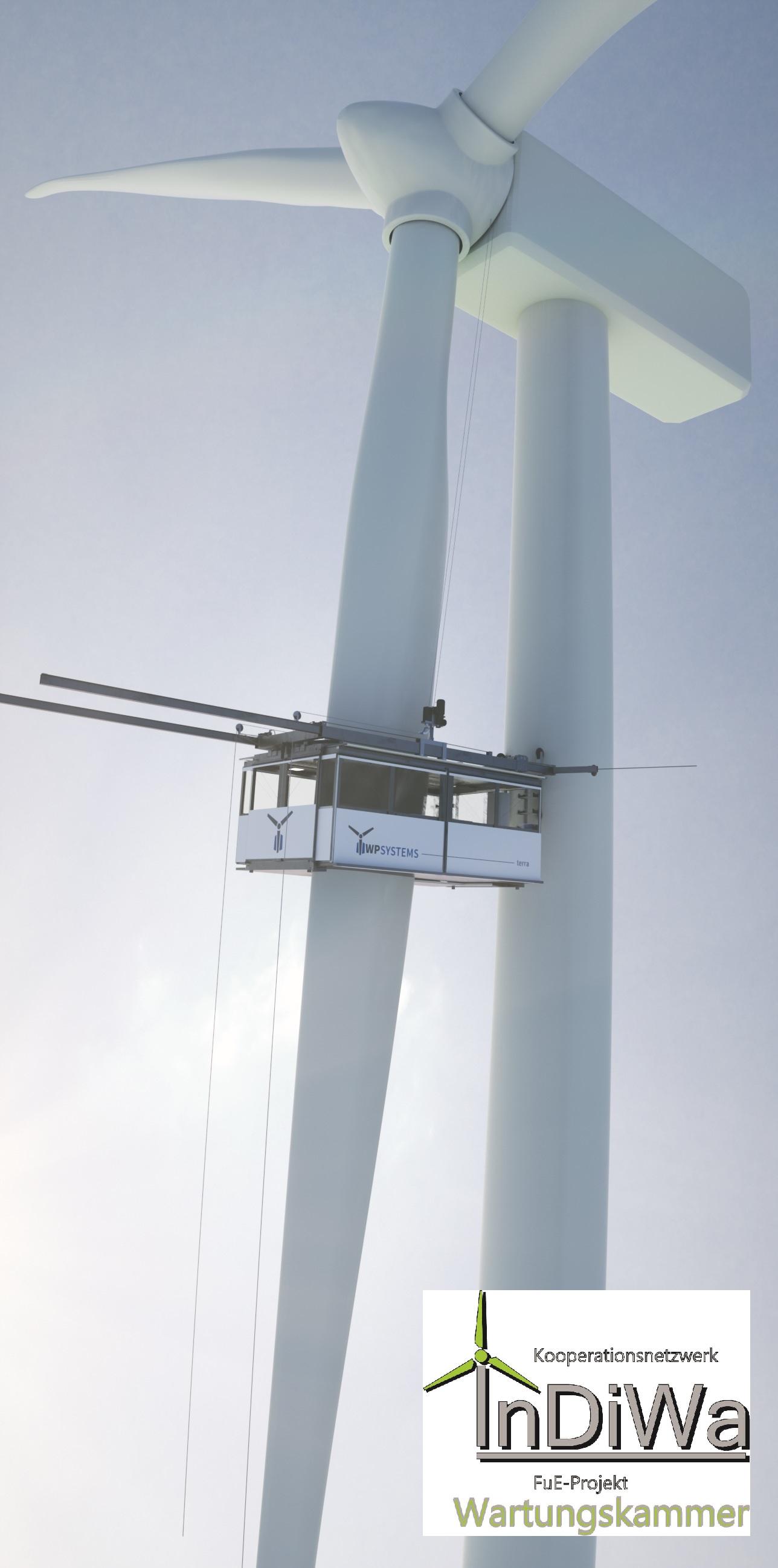 Wartungssystem für Rotorblätter (Quelle: WP Systems GmbH)