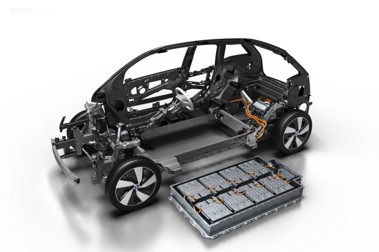 Lithium-ion Batteries in Hybrid and Electric Vehicles